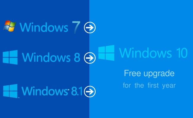 Windows 8.1 with bing can update to windows 10