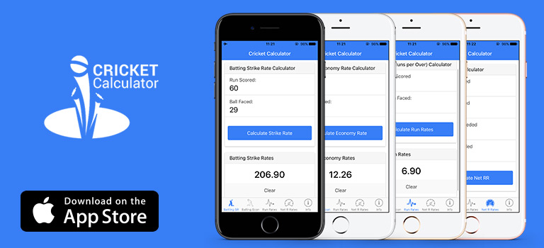 Cricket Calculator for iPhone – app for Cricket lover