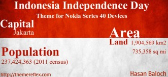 Indonesia Independence Day Themes for Nokia series 40 devices